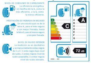 CLASIFICACIÓN POR CATEROGIRAS DE LOS NEUMATICOS