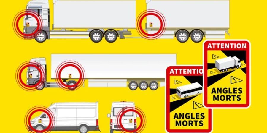 Gráfico ángulos muertos Francia camiones
